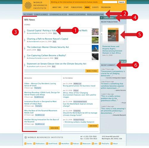 WRI-News-World-Resources-Institute