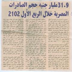 31.9 مليار جنيه حجم الصادرات المصرية خلال الربع الاول 2012 (أرشيف مركز معلومات الأمانة ) Tags: 2012 مصر روز المصرية حجم اليوسف الصادرات 2lhziniyinin2ytzitmi2lpzgsapinmf2lxyssdyrdis2yug2kfzhni12kfy r9ix2kfyqidyp9me2yxytdix7w