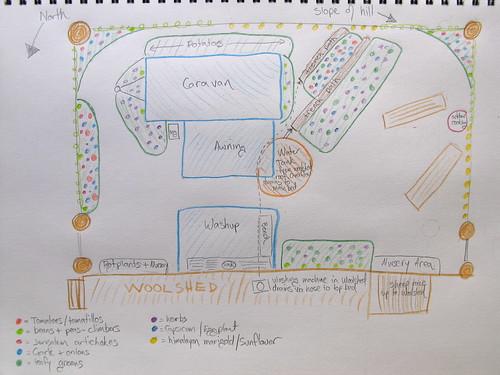 basecamp gardens plan