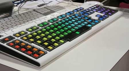 Keyboards that inspire
