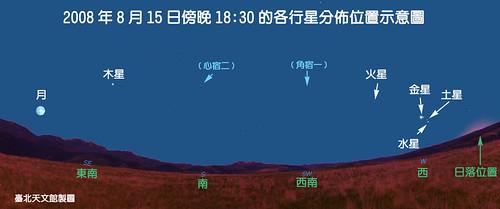 2008年08月15日傍晚18:30的各行星分佈位置示意圖