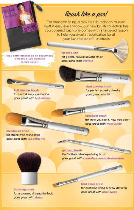 Benefit Cosmetics Brushes