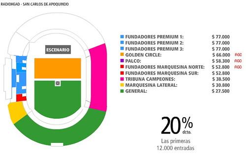 mapa ubicacion precios tickets/entradas radiohead chile