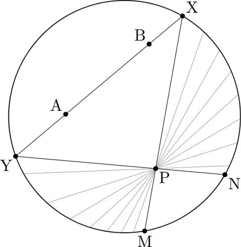 Klein disk model (METAPOST)