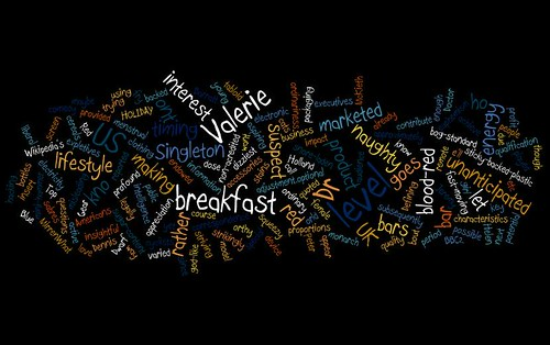 I made this using the wonderful wordle word-cloud production tool, giving it my blog address as the word-source. It analysed the content in a black and white display then I played with the presentation tools. Much fun. This was the completed the day before my holiday.