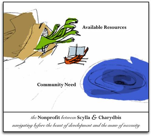 the Nonprofit between Scylla & Chaydbis