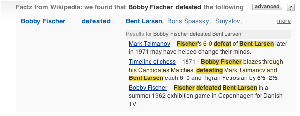 Who did Bobby Fischer defeat?