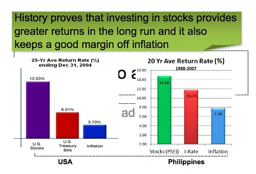 barredo_stocks vs bonds vs inflation
