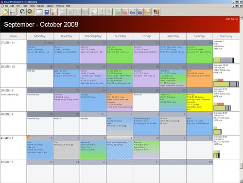 Becoming triathlete 102008 – Training Calendar Template