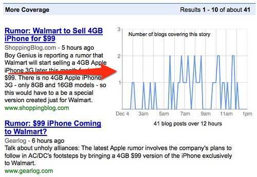 Google Blog Search Activity Trend