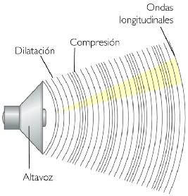 Altavoz