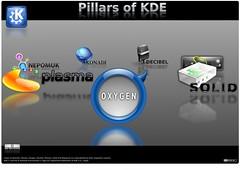 Oxygen - Pillars of KDE