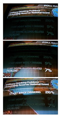 IMG_5834_binge_drinking_triptych_smaller (myguerrilla) Tags: triptych politics perspective cnn captivated thewar percentages blackbar bigquestions watchingthenews reportondrinkingproblems ofservicesmembers andposttraumaticstressdisorder screenrefresh