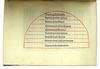 Woodcut diagram of climatic zones in Lilius, Zacharias: Orbis breviarium