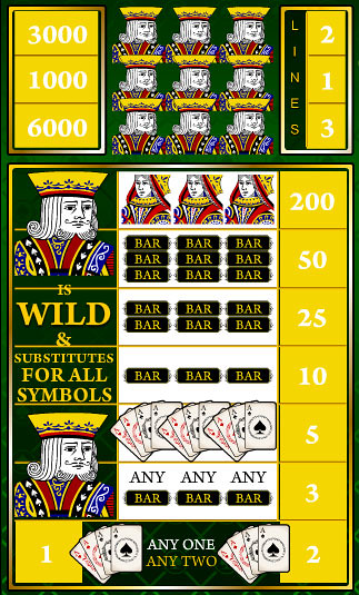 free Kings and Queens slot game symbols