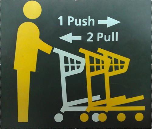 Push Pull Marketing