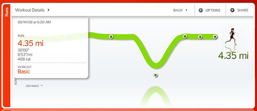 Nike+ Running Stats for 8.14.08