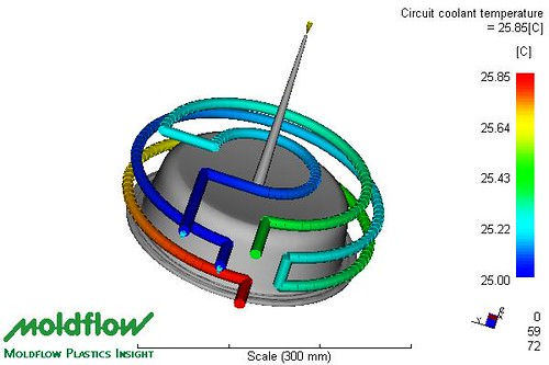 bowl_model_Study_1Circuit_coolant_temperature_image