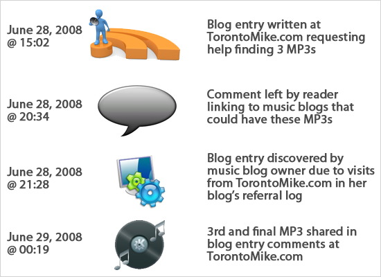 Shared-MP3-Path