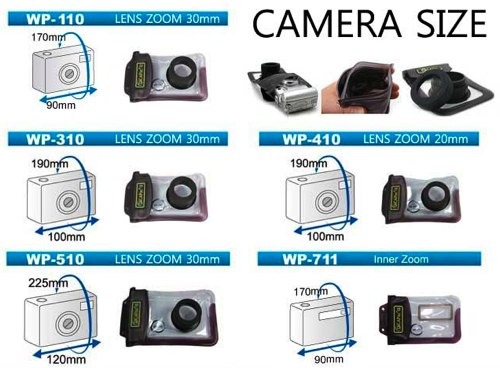 DiCAPac to digital camera fit guide