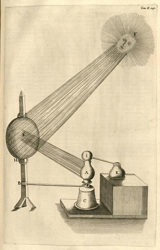 019- pag 656- Mundus subterraneum tomo II- destilacion por luz solar