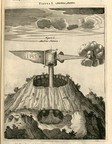 011-pag 605-Mundus subterraneus tomo II-Maquina movida por aire