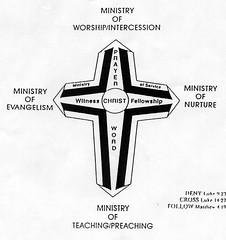 DisciplesCross