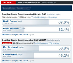 County commission races almost done