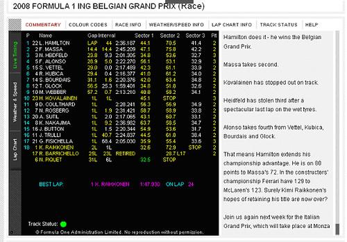 [運動] 2008年F1比利時站:這就是F1的本質 (13)