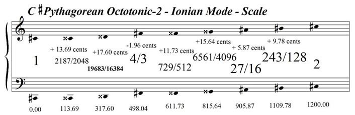 CSharpPythagoreanOctotonic-2IonianMode