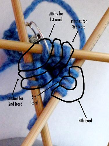 diplocaulus knitting detail