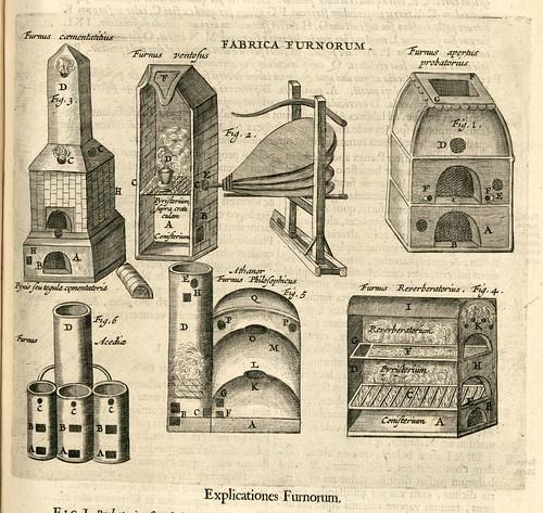 018-pag 654- Mundus subterraneum tomo II- Tipos de hornos alguimicos