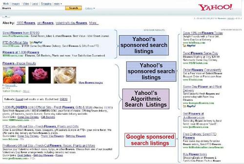 Google ads on Yahoo