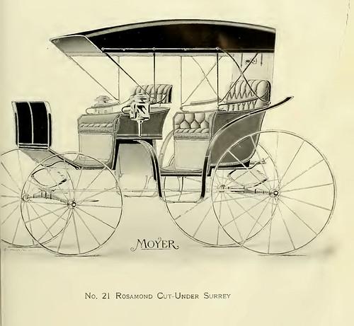 015-carruaje americano 1903