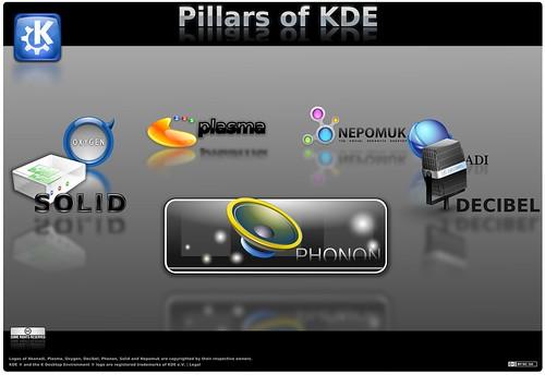 Столпы KDE4. Phonon.