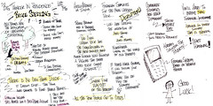 Bruce Sterling Notes (rhinman) Tags: brucesterling sketchnotes liftasia08 liftasia2008 90mobilesin90days