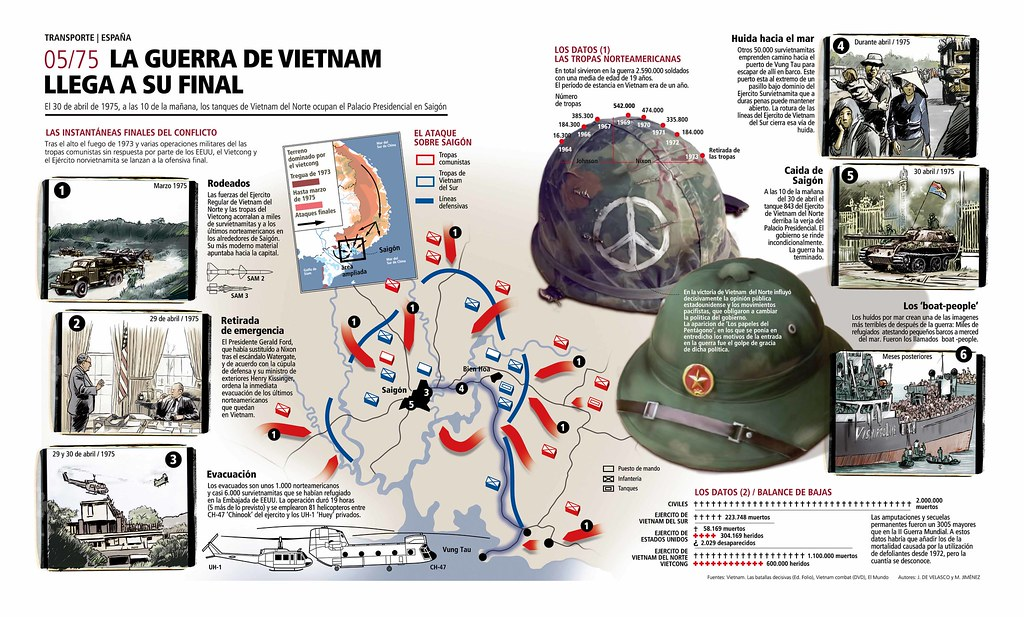 La retirada delVietnam