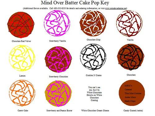 Cake Pop Key