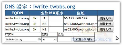 000webhost免費空間申請教學-6