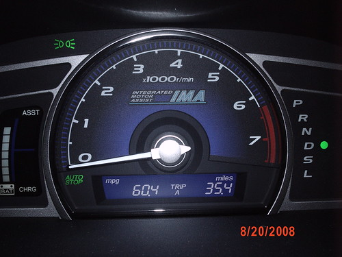60.4mpg