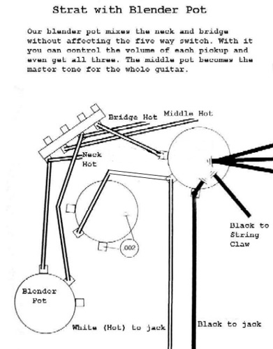 pot of gold wiring diagram example of house wiring diagram strat - master tone - wiring ideas & productive discussion ...