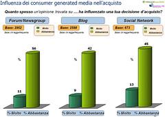 Ricerca Digital PR – I consumatori si fidano dei consigli della Rete