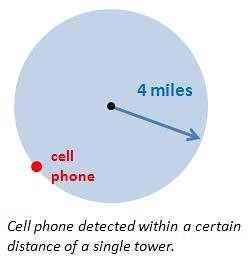 Cell phone location near a single tower