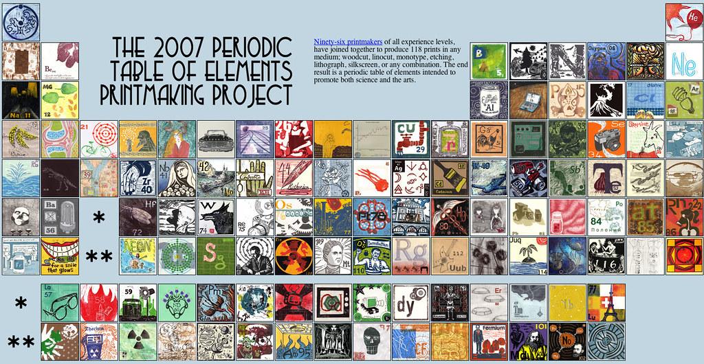 Desequilibros tabla peridica de los elementos proyecto artstico noventa urtaz Choice Image