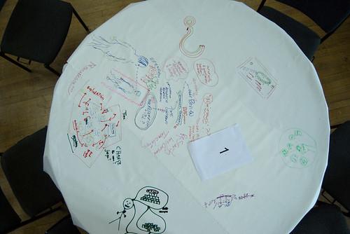 ltea conf tablecloths_8156