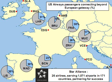 US Airways Europe C