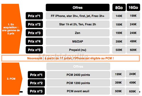 Offres iPhone 3G chez Orange