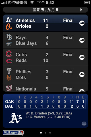 MLB's iPhone app (by YU-TA LEE)