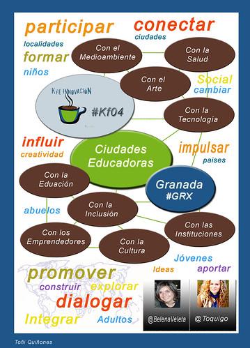 """Kfé Innovación Granada """"Ciudades Educadoras"""""""