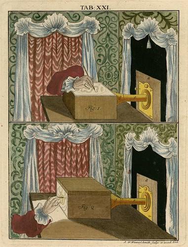 Martin Frobenius Ledermüller (1768) f